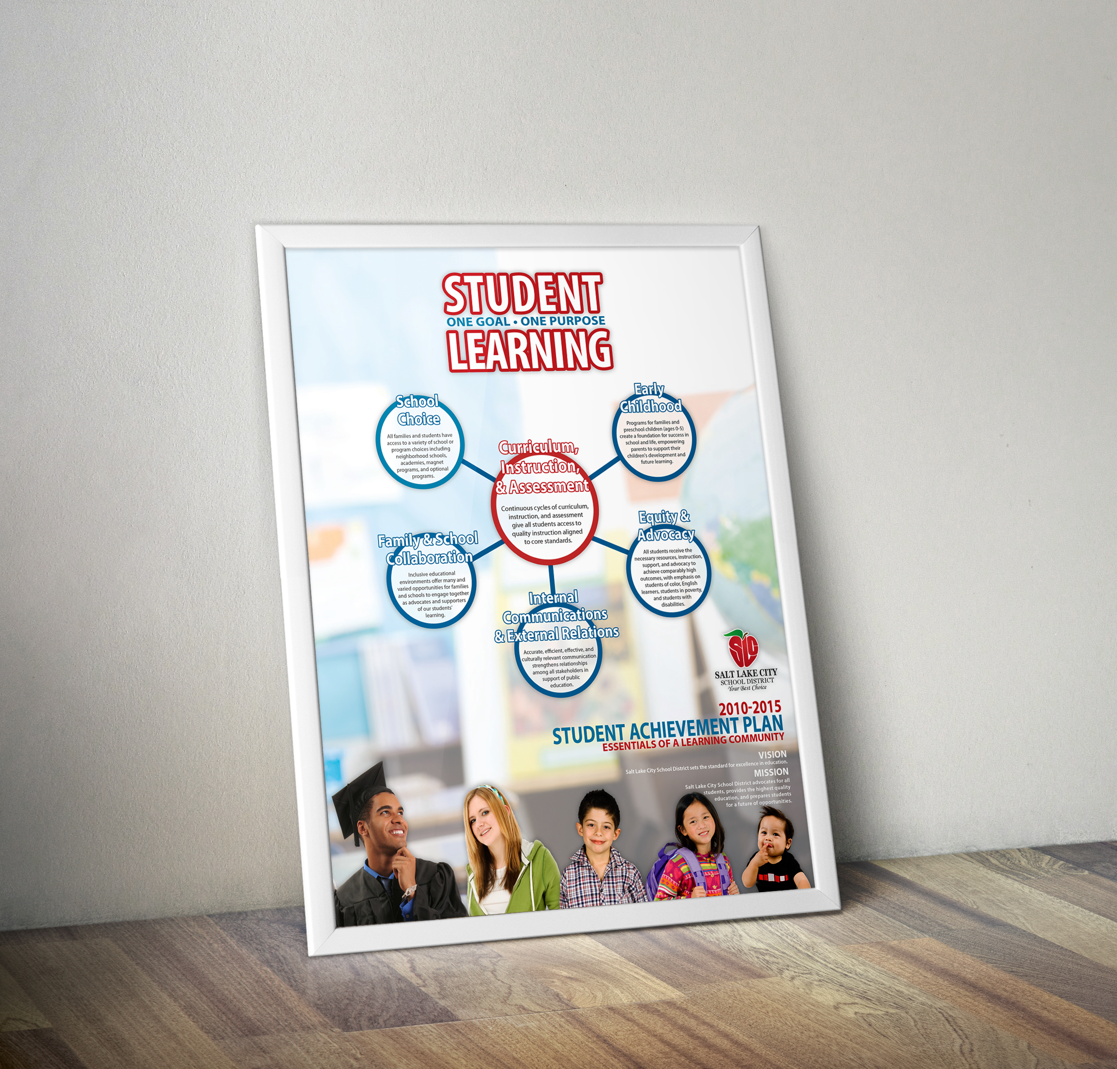Salt Lake City Schools Flyers, Posters, and Signage
